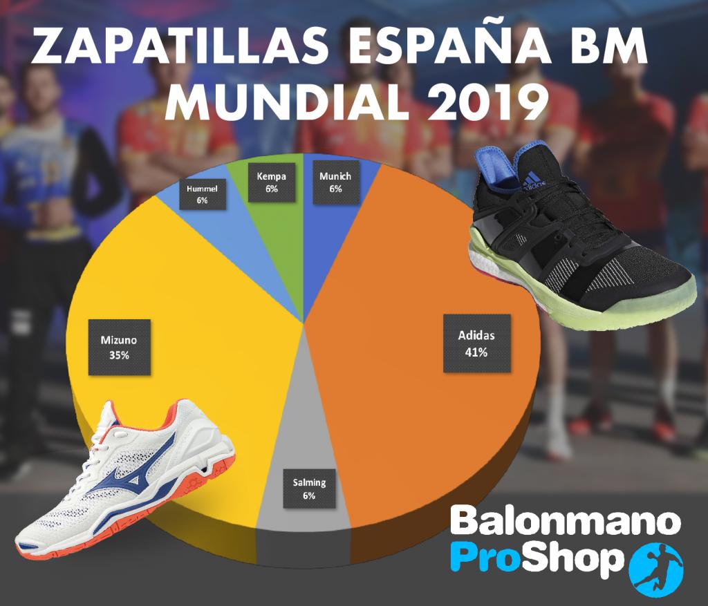Qué zapatillas usan los #Hispanos? | Hand Station